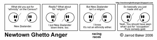 NGA: racing races: 